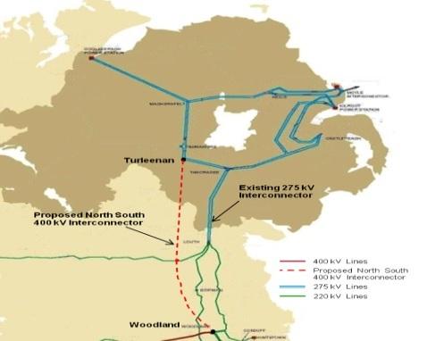 interconnector-map