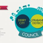 derry and strabane council new